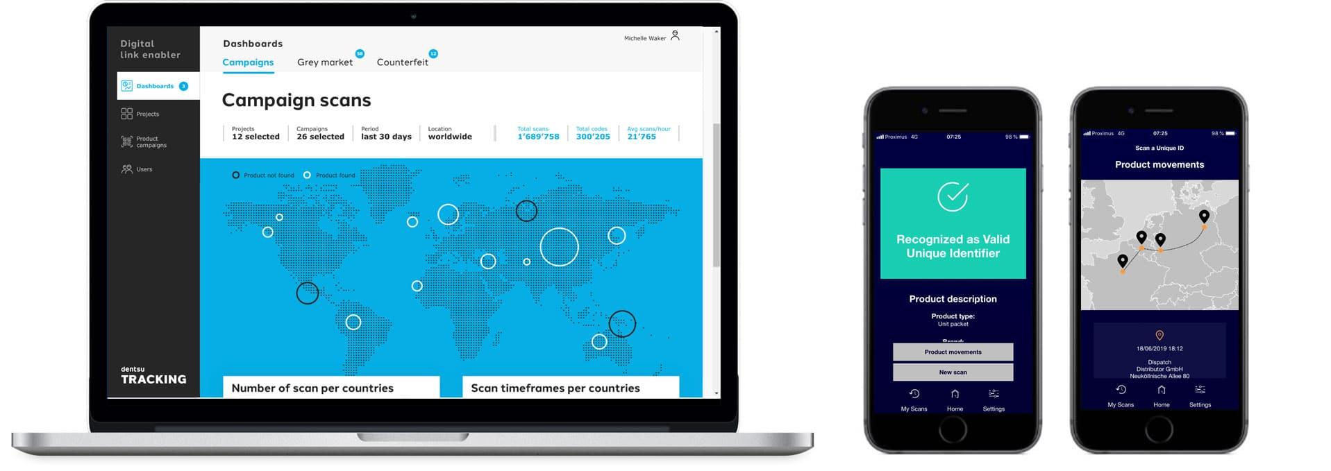 Dentsu tracking Grey Market Intelligence solution platform